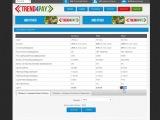 trend4pa - Заработай на просмотре рекламы